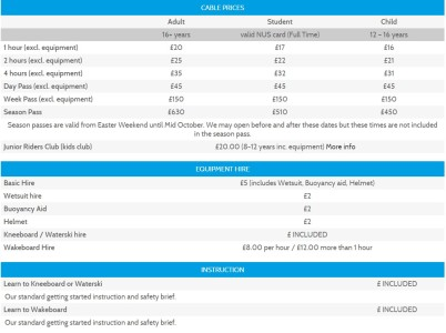Sheffield_prices